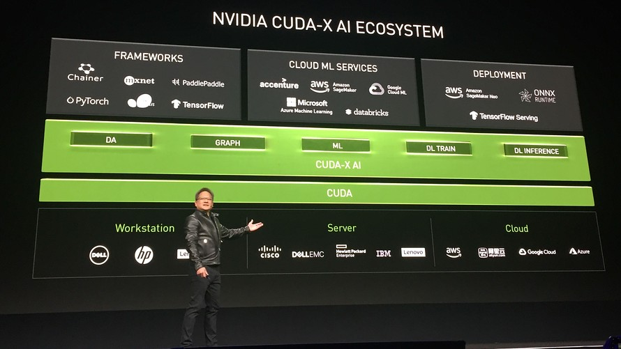 Nvidia Sees Decline In Data center Business, CEO In Talks With Big Clients